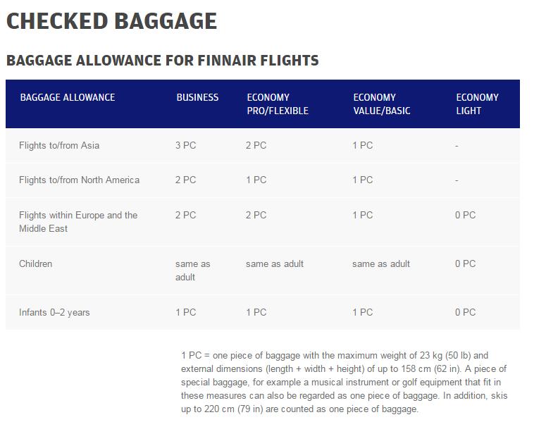 Finnair Baggage